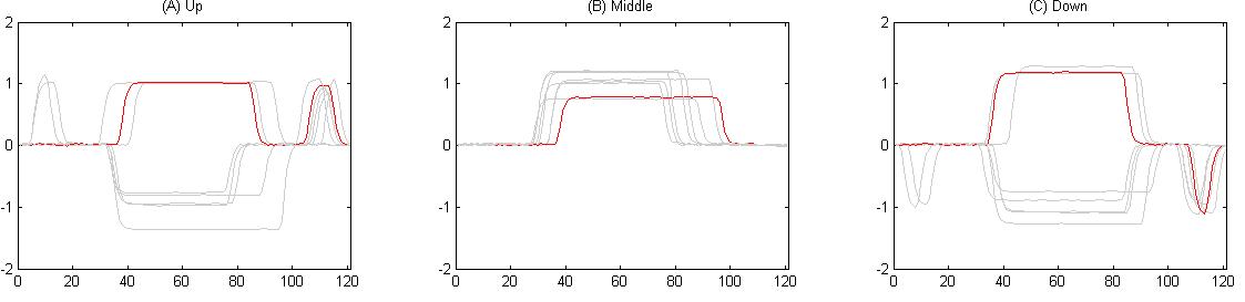 Index of /ml/machine-learning-databases/00000